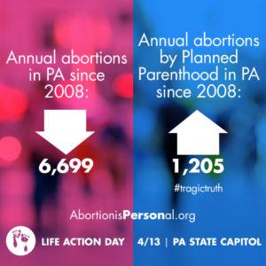 Planned Parenthood abortions up
