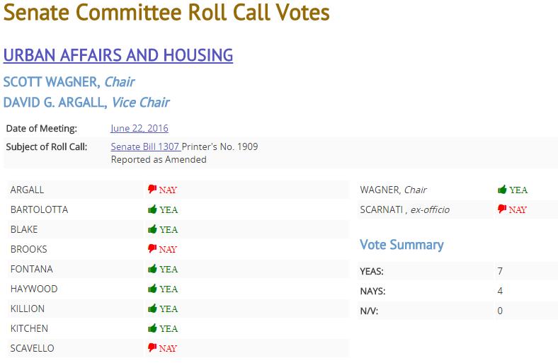 Roll Call - SB1307